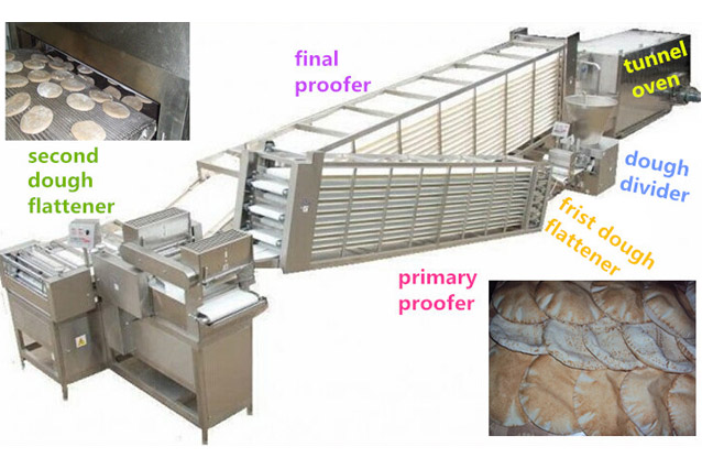 arabic bread process line